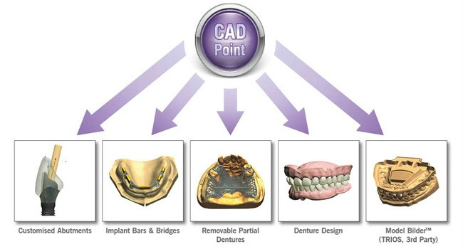CAD Points